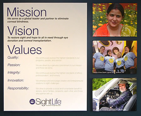image of Mission, Vision, and Values canvas